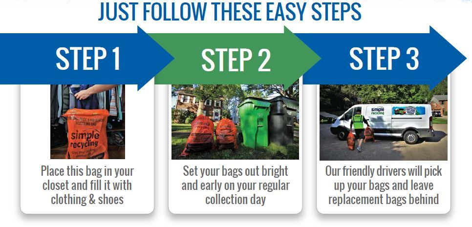 steps simple recycling