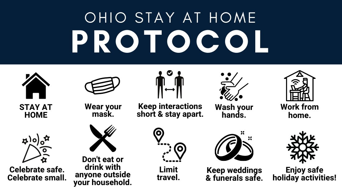 stay at home protocol